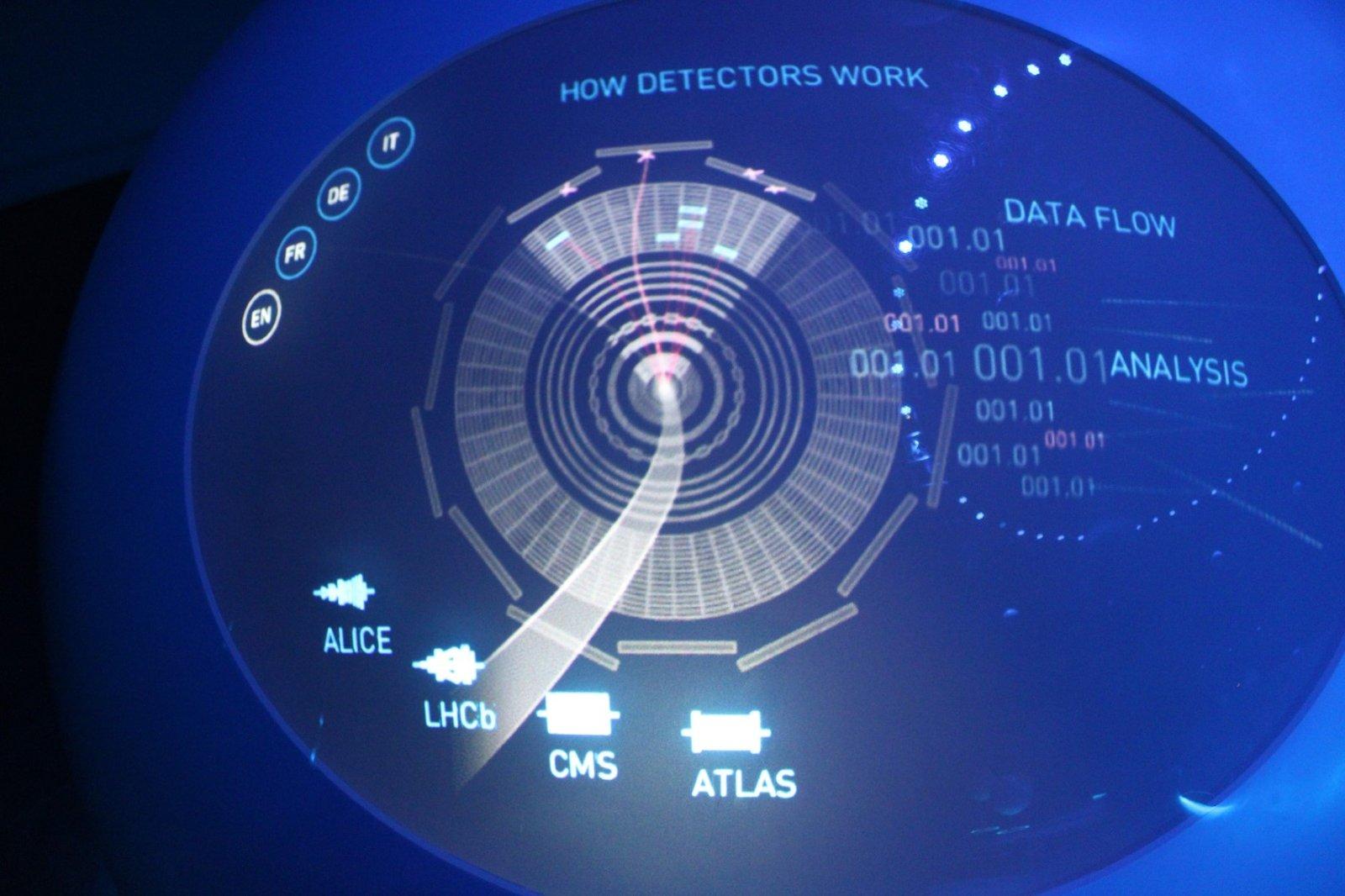 Detectores do LHC
