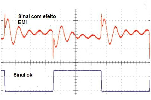 Signal with electromagnetic interference