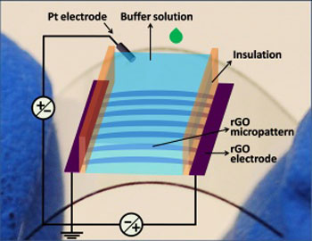 reduced graphene oxide with transistor