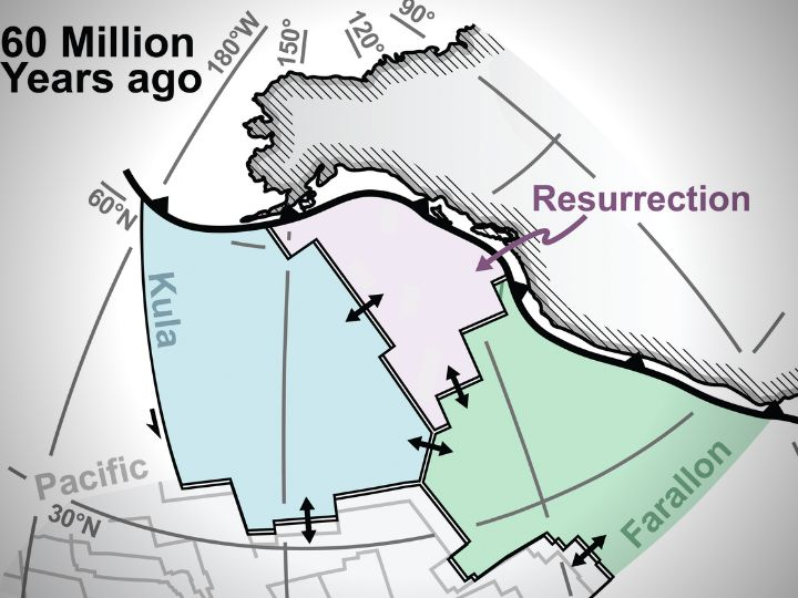 The Ressurection tectonic plate