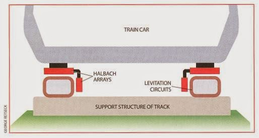 InductrackLRstability-1