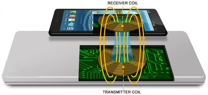 inductive charging for cellphones